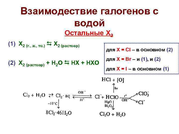 Взаимодествие галогенов с    водой      Остальные