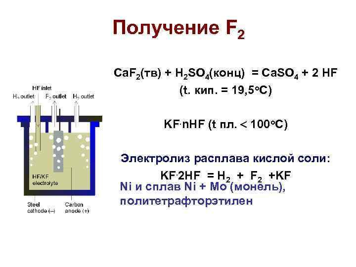 Получение F 2 Ca. F 2(тв) + H 2 SO 4(конц) = Ca. SO