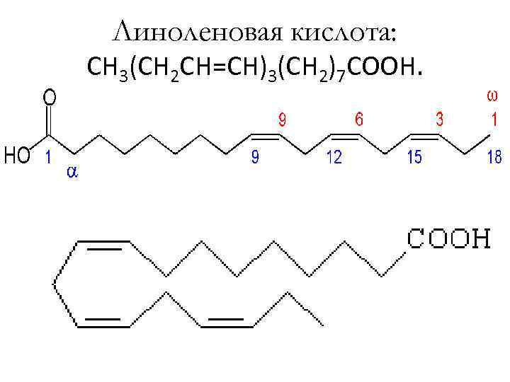 Линоленовая кислота: CH 3(CH 2 CH=CH)3(CH 2)7 COOH.