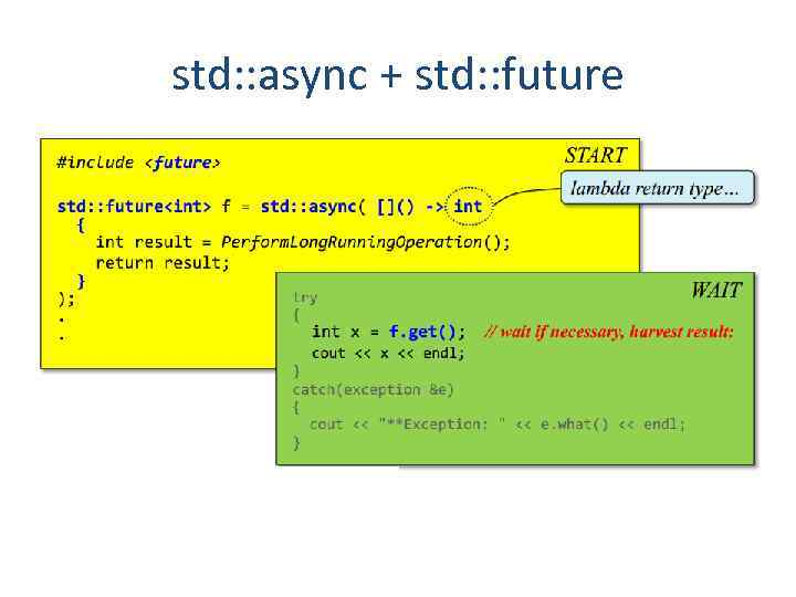 >std: : async + std: : future