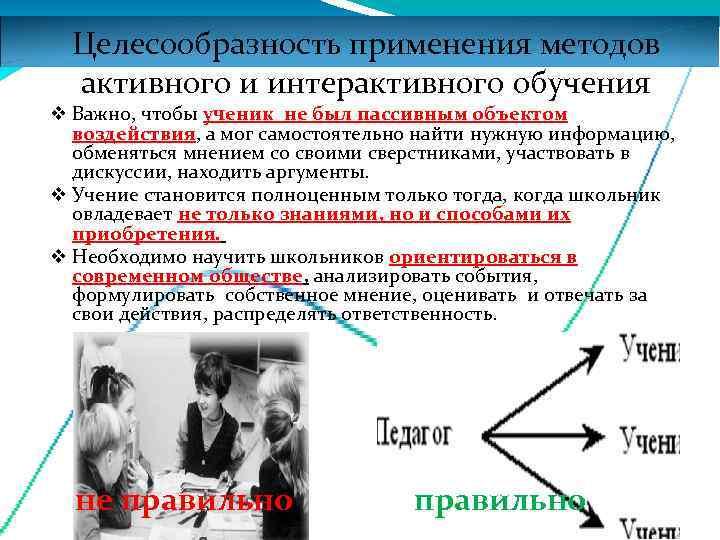 Целесообразность применения методов  активного и интерактивного обучения  Важно, чтобы ученик не