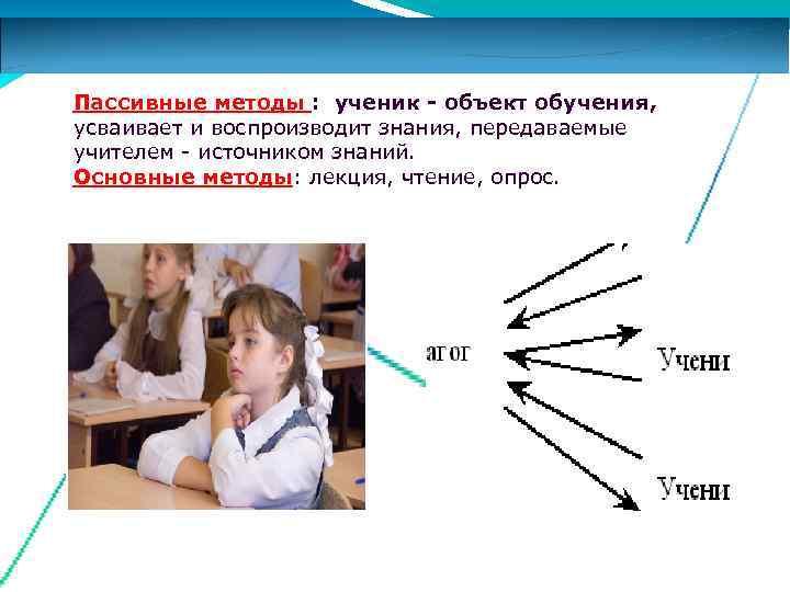 Пассивные методы : ученик - объект обучения, усваивает и воспроизводит знания, передаваемые учителем -