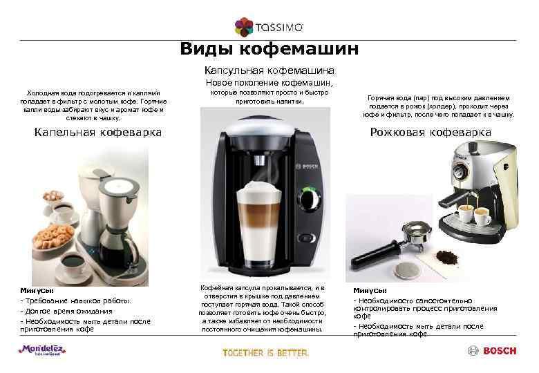 Виды кофемашин    Капсульная кофемашина
