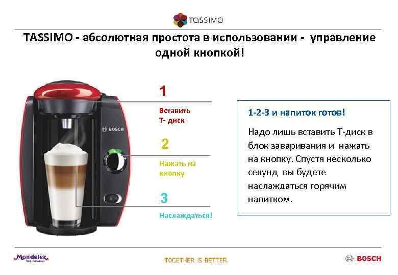 TASSIMO - абсолютная простота в использовании - управление    одной кнопкой!