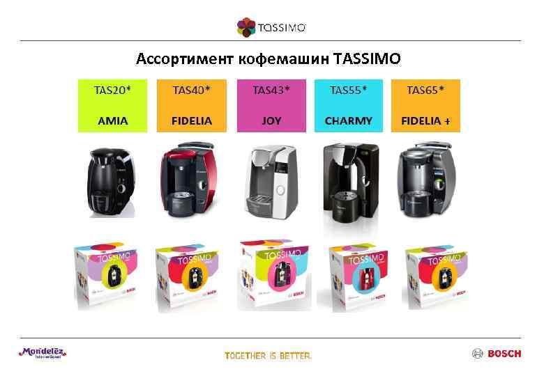 Ассортимент кофемашин ТASSIMO