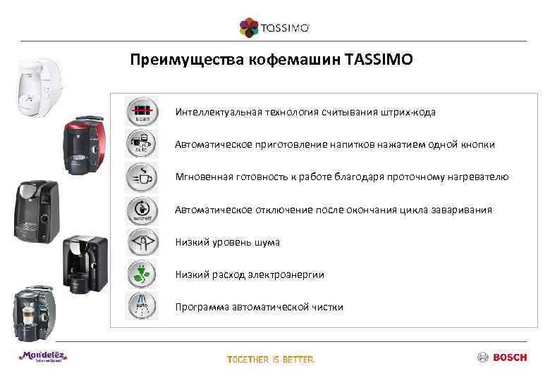 Преимущества кофемашин ТASSIMO Интеллектуальная технология считывания штрих-кода Автоматическое приготовление напитков нажатием одной кнопки Мгновенная