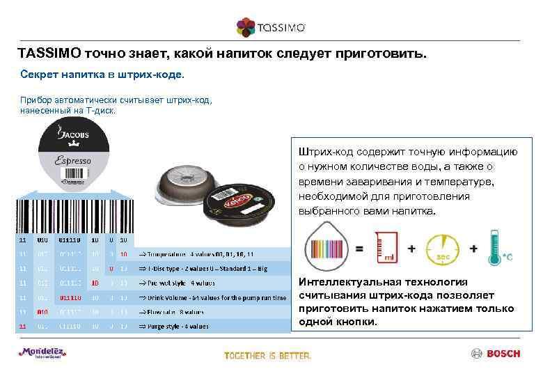 Преимущества системы TASSIMO точно знает, какой напиток следует приготовить. Секрет напитка в штрих-коде.