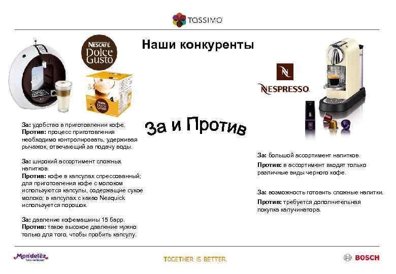 Наши конкуренты За: удобство в приготовлении кофе.