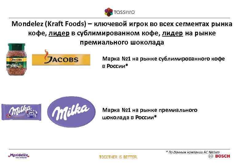 Mondelez (Kraft Foods) – ключевой игрок во всех сегментах рынка  кофе, лидер в