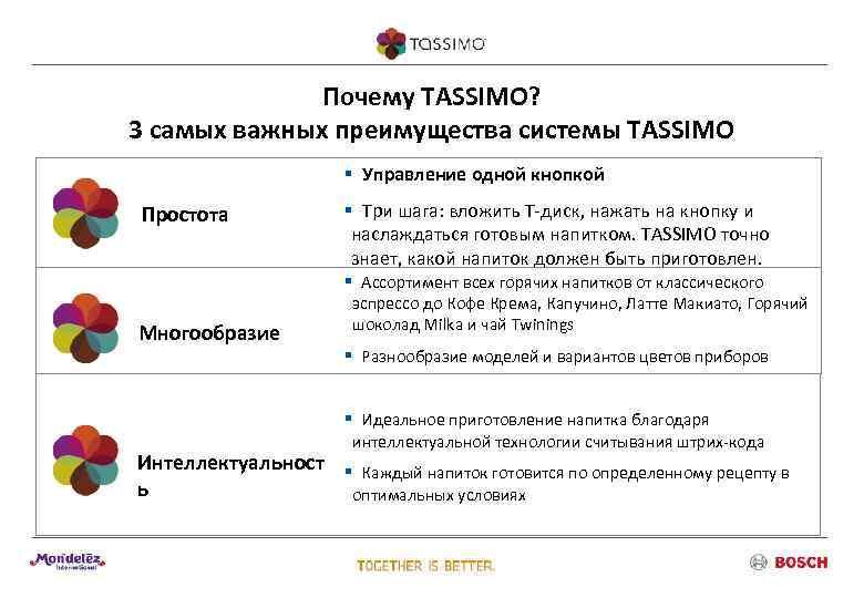 Почему TASSIMO? 3 самых важных преимущества системы TASSIMO