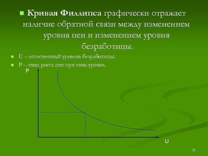 n Кривая Филлипса графически отражает наличие обратной связи между изменением