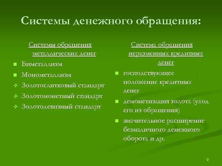 Системы денежного обращения:  Системы обращения    Система обращения