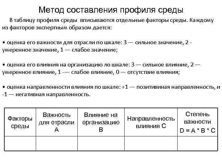 Метод составления профиля среды  В таблицу профиля среды вписываются отдельные
