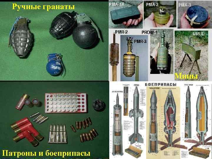 Ручные гранаты  Сигнальные и    осветительные ракеты