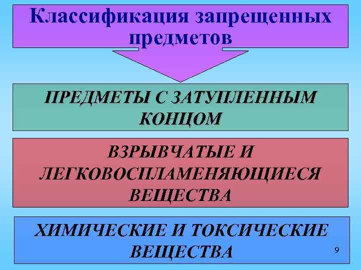Классификация запрещенных   предметов  ПРЕДМЕТЫ С ЗАТУПЛЕННЫМ   КОНЦОМ  ВЗРЫВЧАТЫЕ