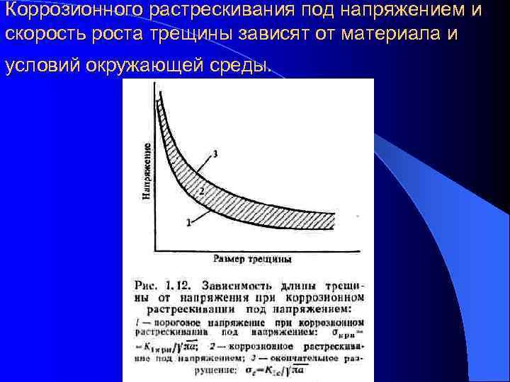 Коррозионного растрескивания под напряжением и скорость роста трещины зависят от материала и условий окружающей