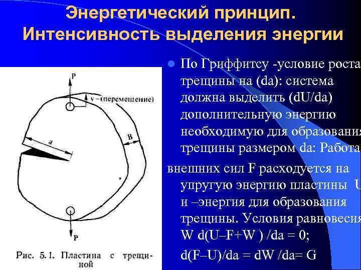 Энергетический принцип. Интенсивность выделения энергии   l По Гриффитсу -условие роста