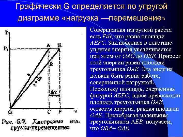 Графически G определяется по упругой диаграмме «нагрузка —перемещение»   l  Совершенная нагрузкой