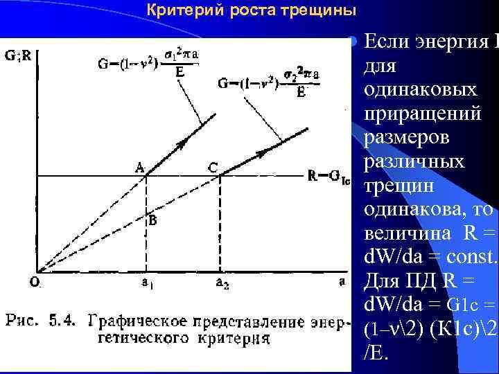 Критерий роста трещины     l Если  энергия R