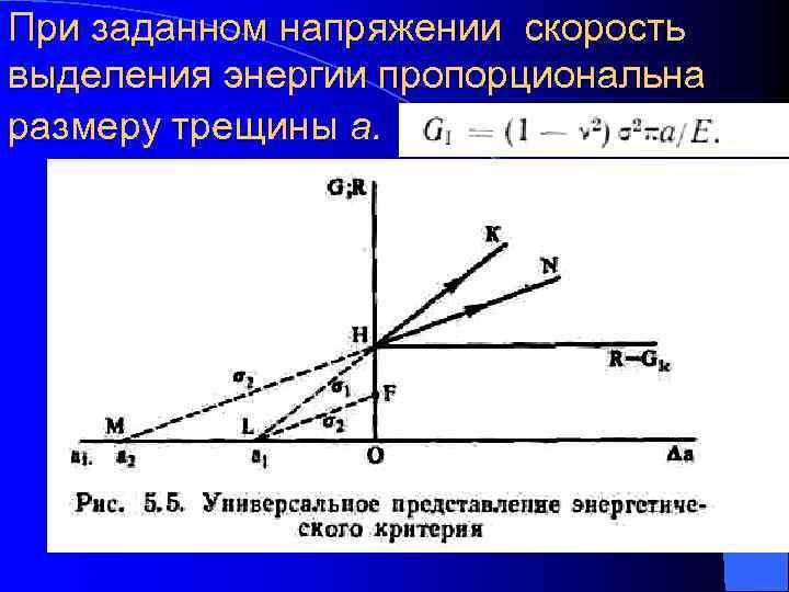 При заданном напряжении скорость выделения энергии пропорциональна размеру трещины а.
