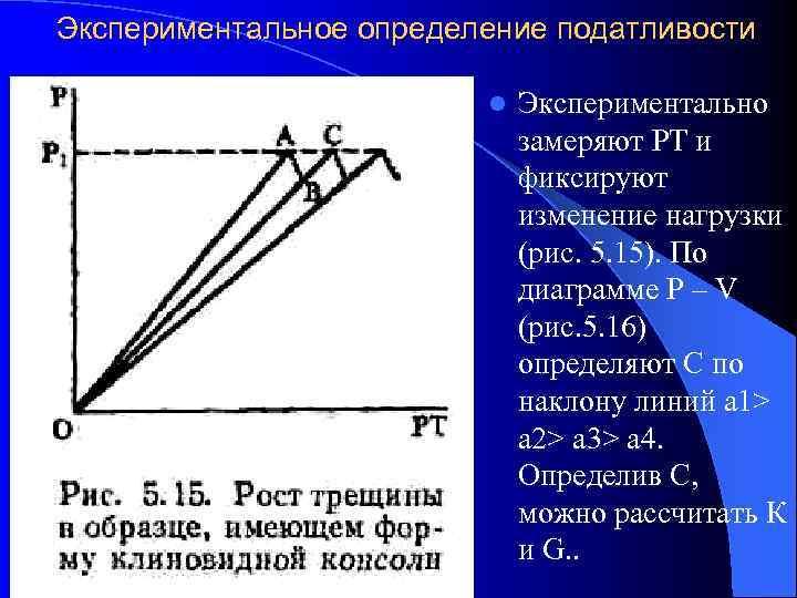 Экспериментальное определение податливости      l  Экспериментально