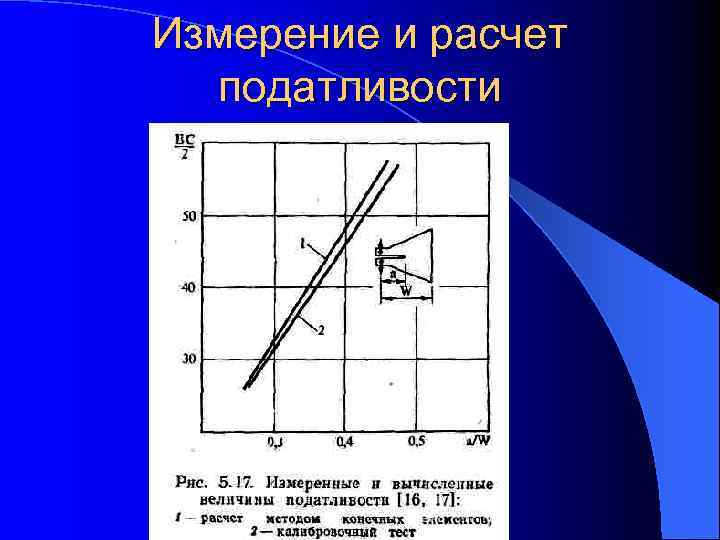 Измерение и расчет  податливости