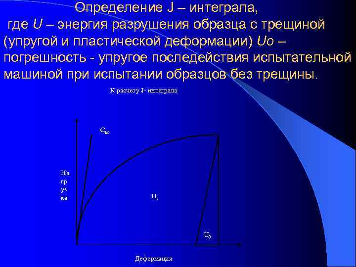 Определение J – интеграла,  где U – энергия разрушения образца с