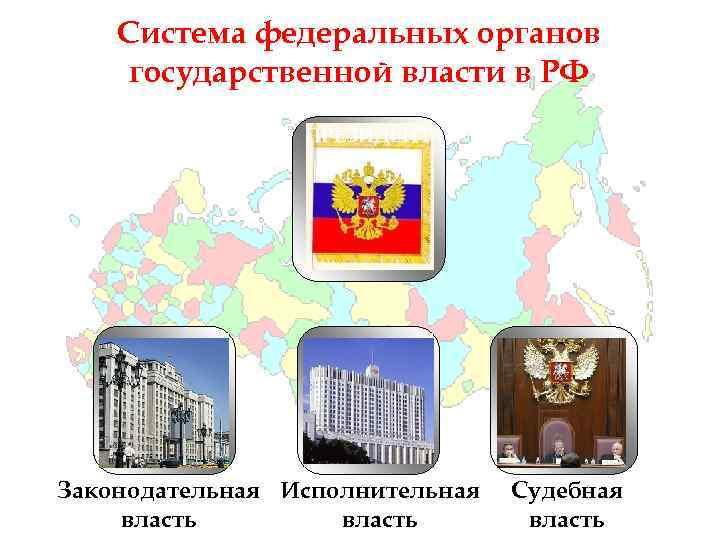 Система федеральных органов государственной власти в РФ   ПРЕЗИДЕНТ Законодательная Исполнительная