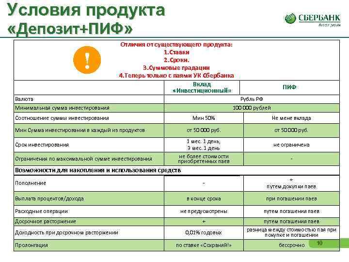 Условия продукта «Депозит+ПИФ»       Отличия от существующего продукта: