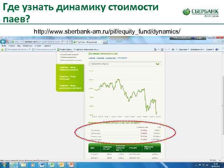 Где узнать динамику стоимости паев?  http: //www. sberbank-am. ru/pif/equity_fund/dynamics/