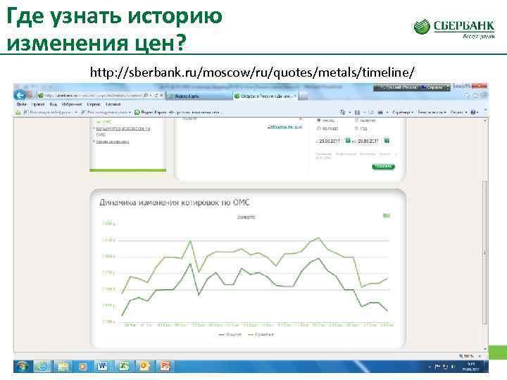Где узнать историю изменения цен?  http: //sberbank. ru/moscow/ru/quotes/metals/timeline/