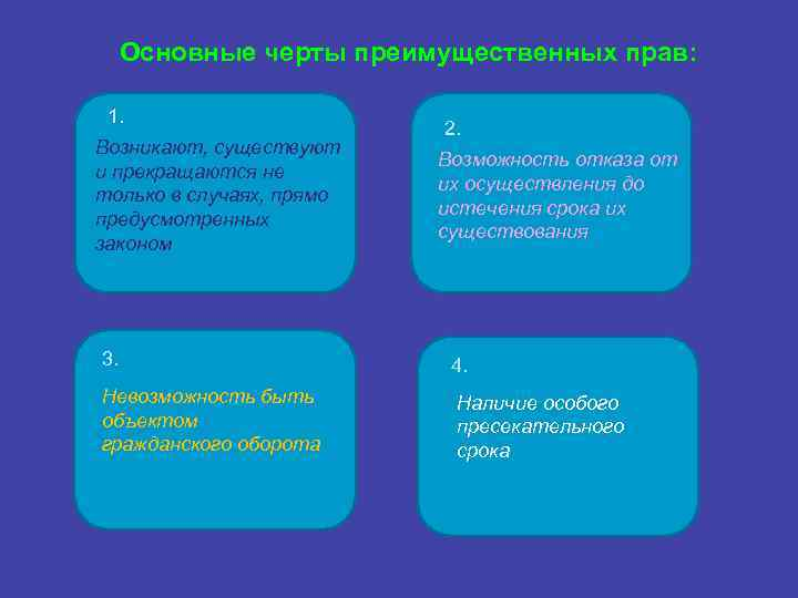 Основные черты преимущественных прав:  1.      2. Возникают,