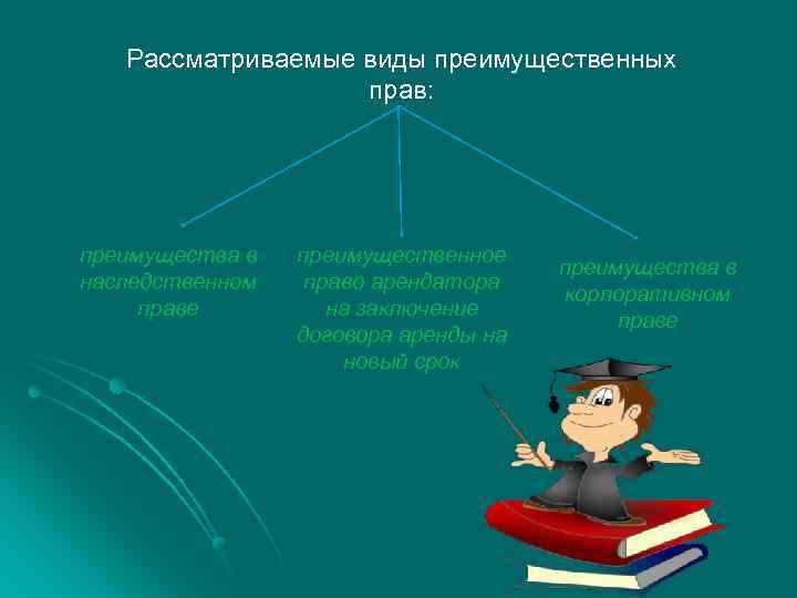 Рассматриваемые виды преимущественных    прав: преимущества в  преимущественное