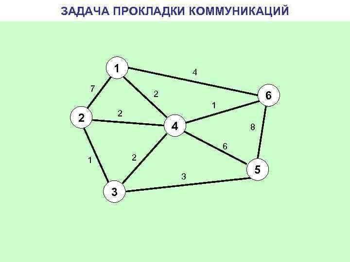 ЗАДАЧА ПРОКЛАДКИ КОММУНИКАЦИЙ   1    4  7