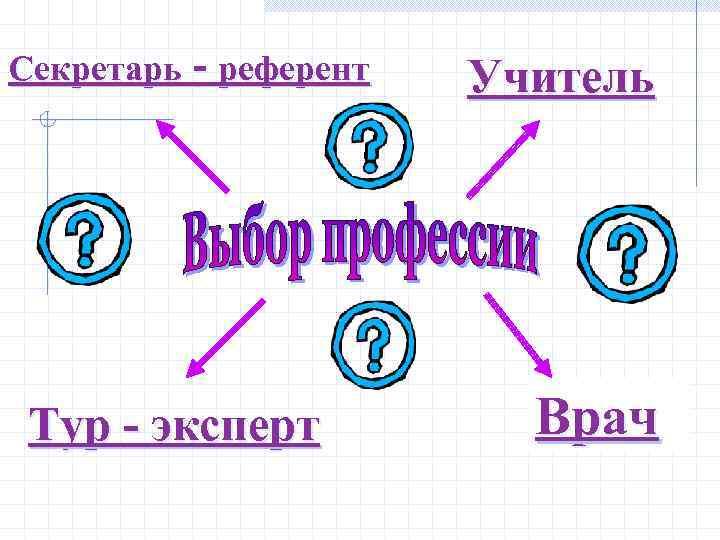 Секретарь - референт  Учитель Тур - эксперт  Врач