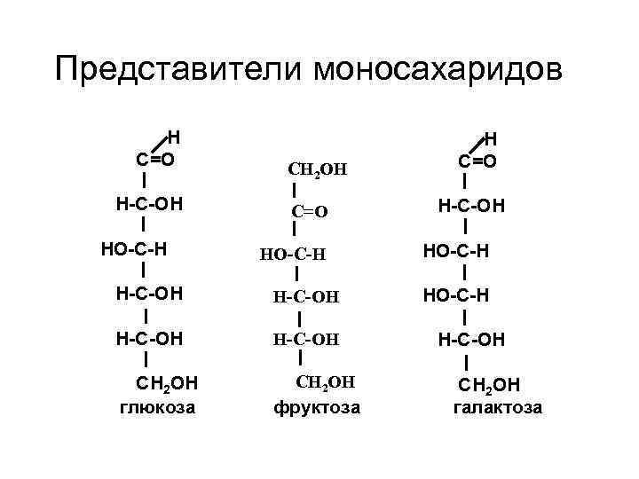 Представители моносахаридов  Н     Н С=О  СН 2 ОН