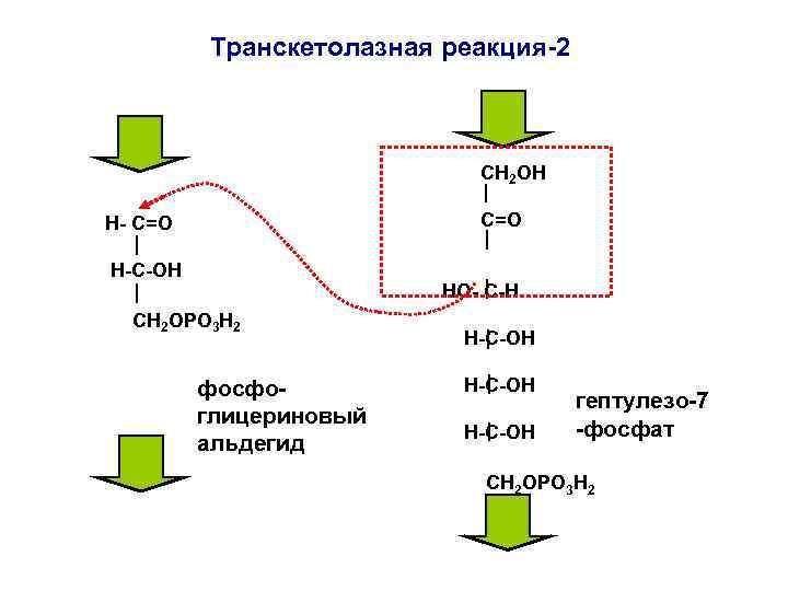 Транскетолазная реакция-2      СН 2 ОН Н-