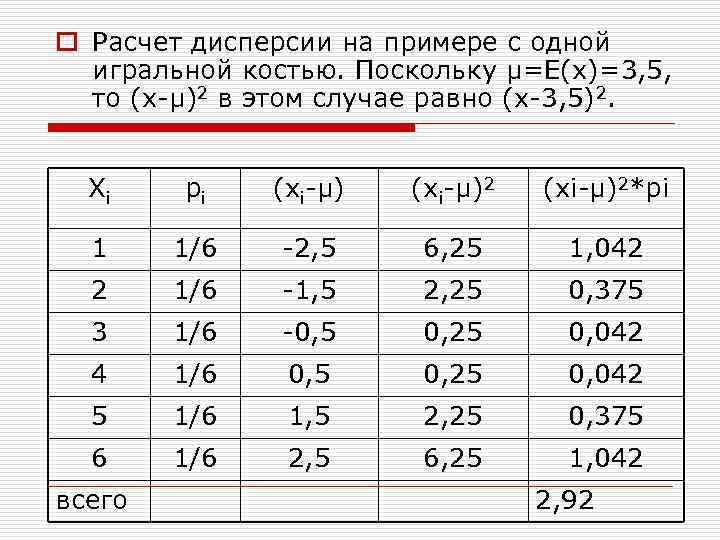 o Расчет дисперсии на примере с одной  игральной костью. Поскольку μ=E(x)=3, 5,