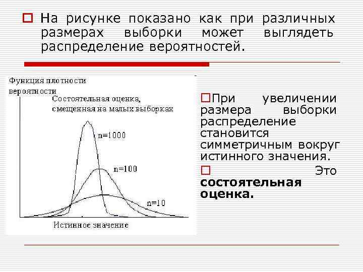 o На рисунке показано как при различных  размерах выборки может выглядеть  распределение