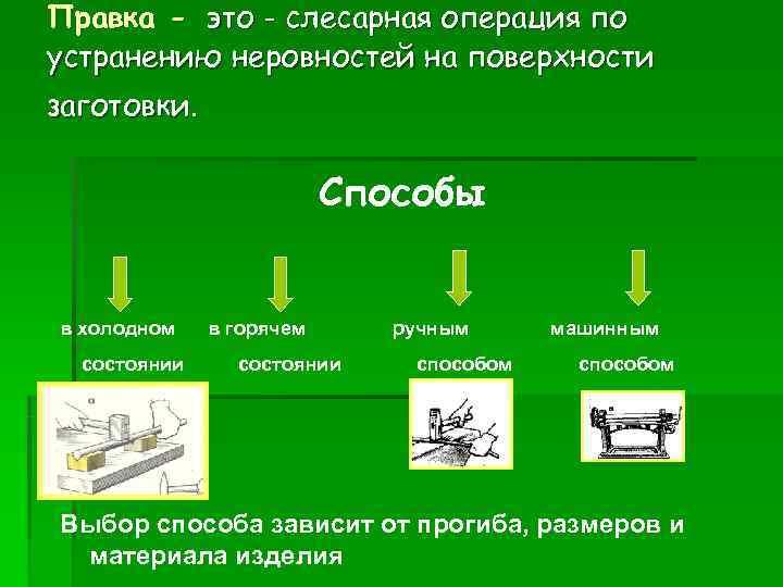 Правка - это - слесарная операция по устранению неровностей на поверхности заготовки.