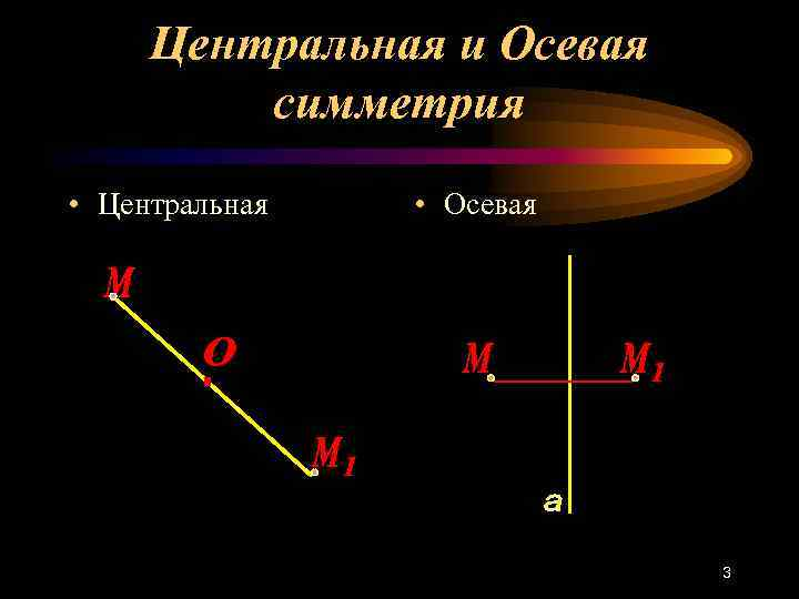 Центральная и Осевая   симметрия • Центральная  • Осевая