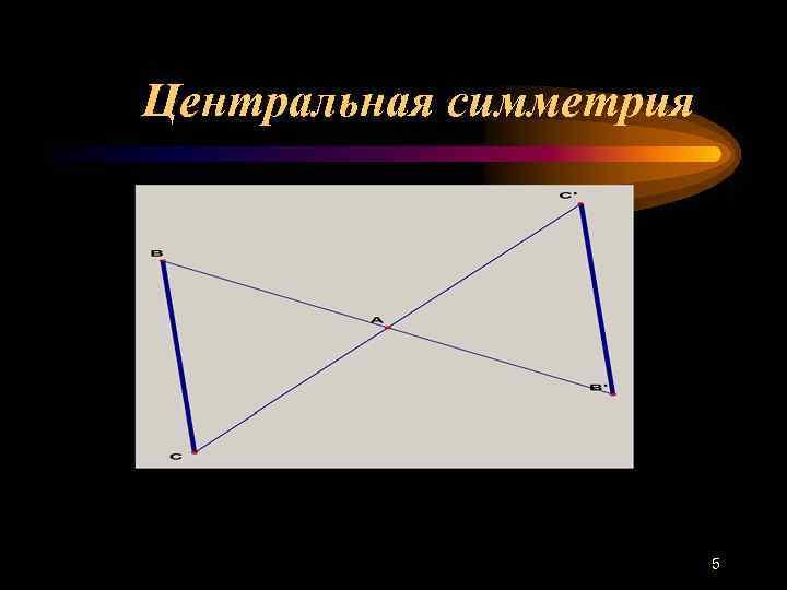 Центральная симметрия     5