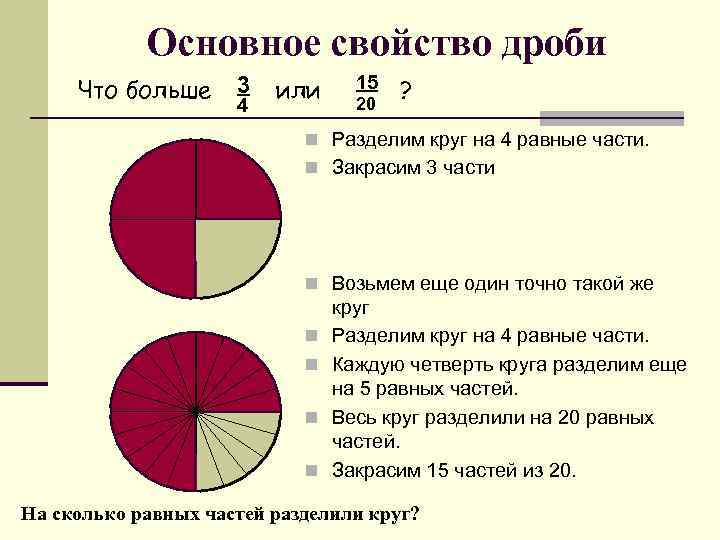 Основное свойство дроби Что больше 3  или 15  ?