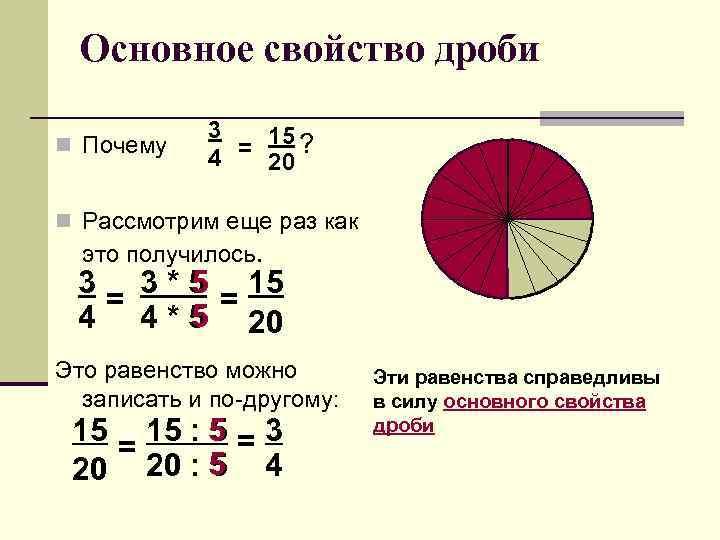 Основное свойство дроби   3 n Почему   4 = 15