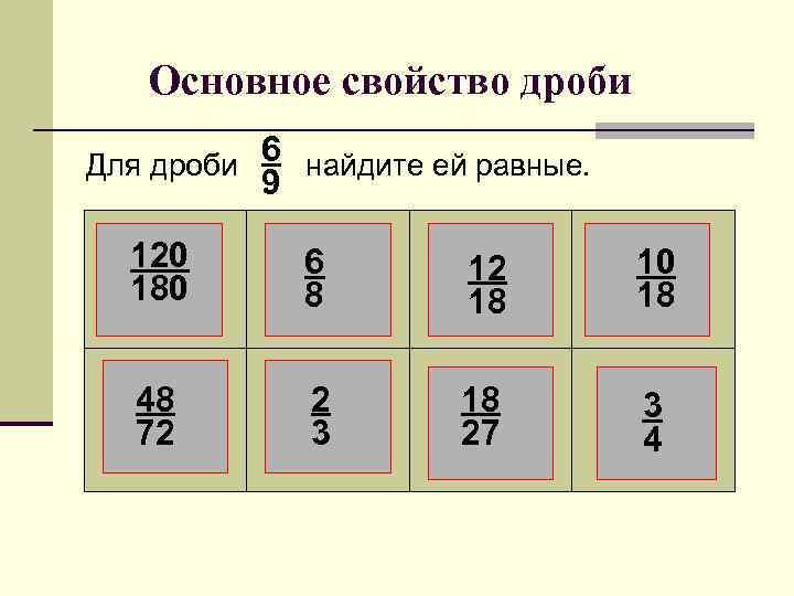 Основное свойство дроби Для дроби 6 найдите ей равные.  9