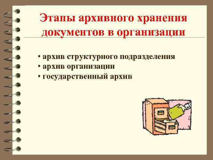 Этапы архивного хранения документов в организации • архив структурного подразделения • архив организации •
