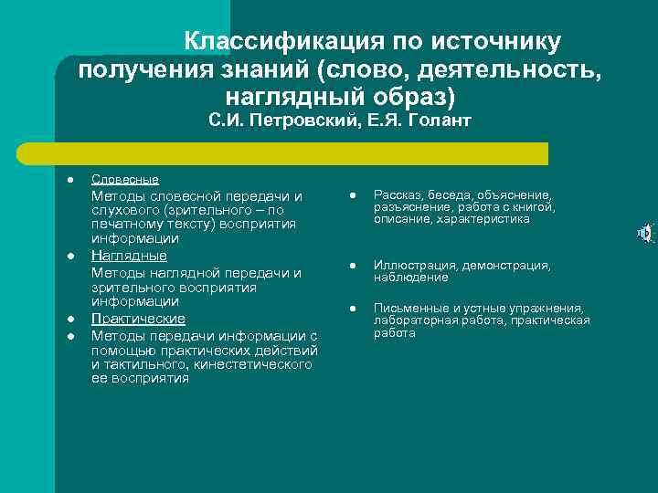 Классификация по источнику получения знаний (слово, деятельность,    наглядный образ)