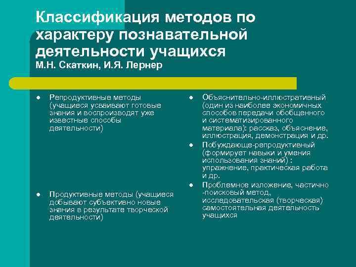 Классификация методов по характеру познавательной деятельности учащихся М. Н. Скаткин, И. Я. Лернер