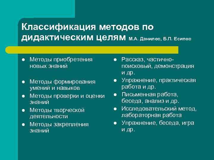 Классификация методов по дидактическим целям М. А. Данилов, Б. П. Есипов l  Методы