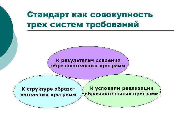 Стандарт как совокупность  трех систем требований    К результатам освоения